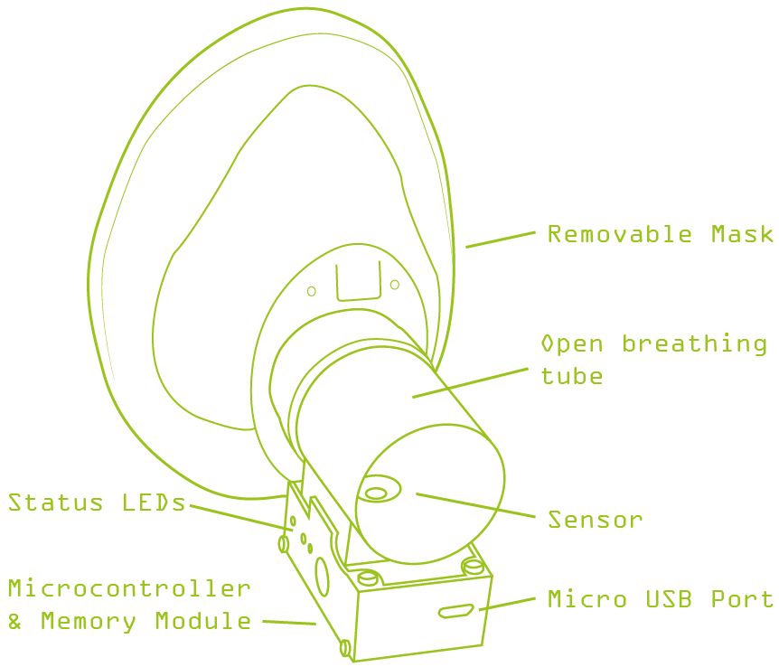 Zone-X Mask with sensor unit